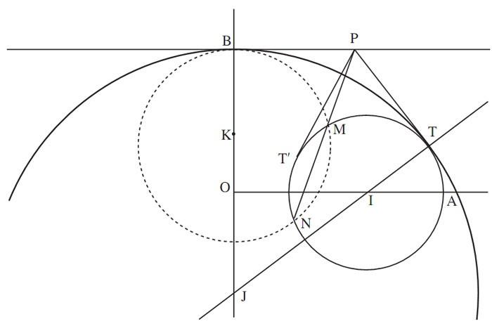 construction d un ovale et de ses symetrique 5eme