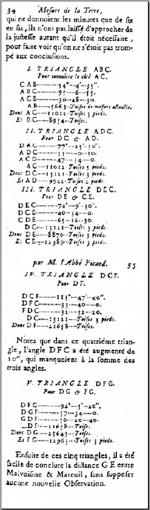 relative datant feuilles de calcul Collège